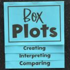 Constructing Box and Whisker Plots (Foldable)