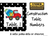 Construction themed table numbers