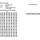 Consumer Mathematics Reference Card - PUBLISHER