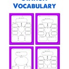 Content Literacy Center Posters by Katie McKnight