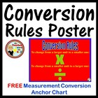Conversion Rules Poster