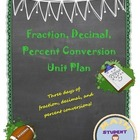 Converting Fractions, Decimals, & Percents Unit Plan