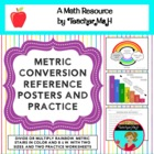 Converting Units of Measurment Poster