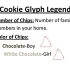 Cookie Glyph