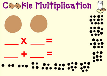 Cookie Multiplication