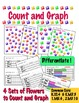 Count &amp; Graph - Differentiate! - Common Core Measurement &amp; Data