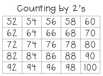 Counting By 2's, 5's, 10's & 1's Reading Number Cards