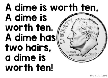 Counting Coins- Hair Method