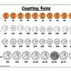 Counting Coins - Visual Math Worksheet Freebie