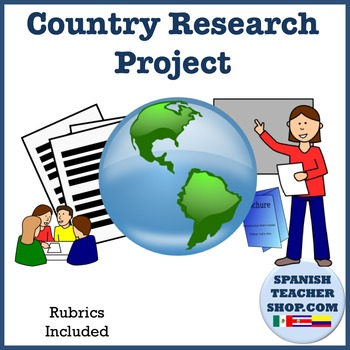 Country Research Group Project