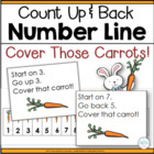 Cover Those Carrots: Bunny Math on the Numberline
