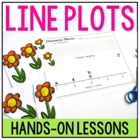 Line Plots {A Measurement Exploration to the 1/4 Inch}