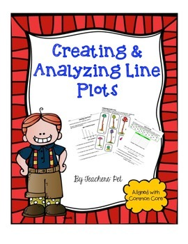 Creating and Analyzing Line Plots