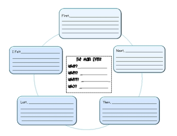 Creative Writing Graphic Organizer-Personal Narrative Sequencing
