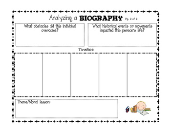 Critical Thinking Reading Response Sheets