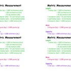 Cue Cards for Measurement Conversions