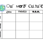 Culture Sort