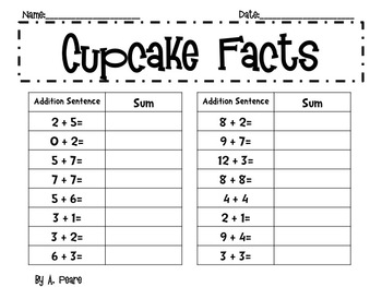 Cupcake Addition Facts (sums 2-17)