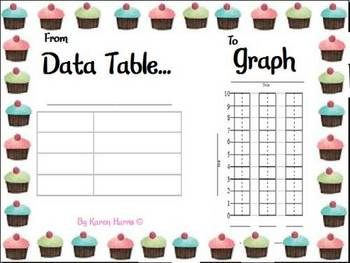 Cupcakes_From Data Table to Graph Interactive PowerPoint Lesson
