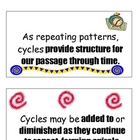 Cycles Generalization Cards