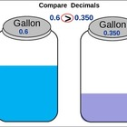 DECIMALS: (ANIMATED) COMPARE DECIMALS II
