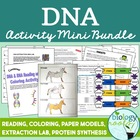 DNA Unit Activity Package