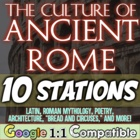 Daily Life in the Roman Empire: Experience 7 areas of life
