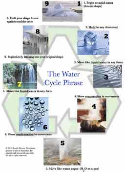 Dancing Water Cycle Unit