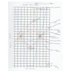 Daylight Graph
