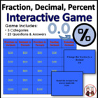 Decimals, Fractions, Percents Game PowerPoint Activity Com