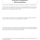 Declaration of Independence Discussion Questions