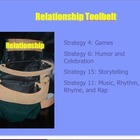 Dendrite Toolbelt for Classroom Management