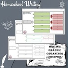 Descriptive Writing Graphic Organizer - New