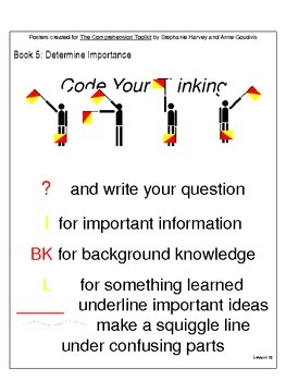 Determine Importance:Posters to use with the Comprehension