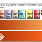 Dewey Decimal System | Call Numbers of Nonfiction Books |