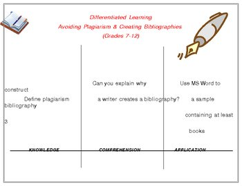 Differentiated Learning: Avoiding Plagiarism & Creating Bi