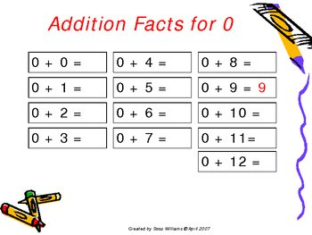 Digital Flash Cards: Addition Facts 0 - 12
