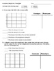 Dihybrid (Two Factor) Genetics Problems Quiz