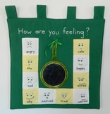 Dimensions of Feelings Wall Chart - Learning Centers, Grou