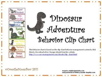 Dinosaur Adventure Behavior Clip Chart