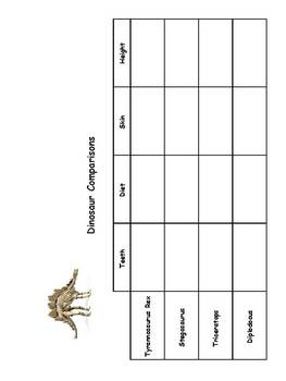 Dinosaur Comparison Chart WORD DOC