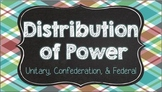 Distribution of Power - Unitary, Confederation, & Federal