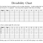 Divisibility Recording Chart