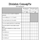 Division Concepts Self-Assessment