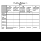 Division Concepts Unit Rubric