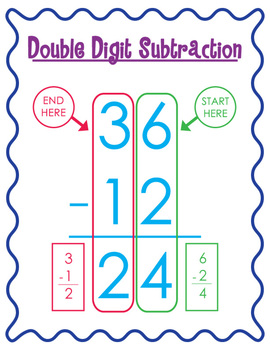 Double Digit Math Anchor Charts {Without Regrouping}