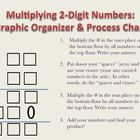 Double-Digit Multiplication: Graphic Organizer/Process Chart
