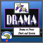 Drama vs. Prose Chart and Word List