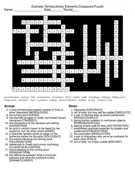 Dramatic Terms and Literary Elements Crossword Puzzle and KEY