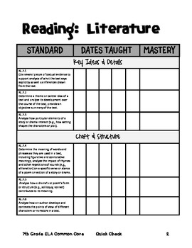 ELA Common Core Checklist - 7th Grade